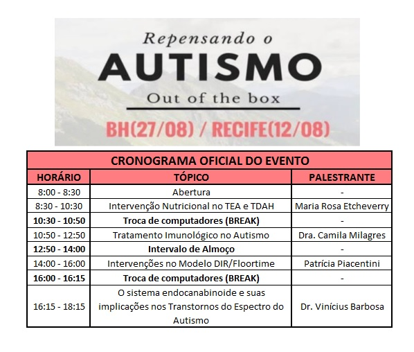Repensando o Autismo (Recife)